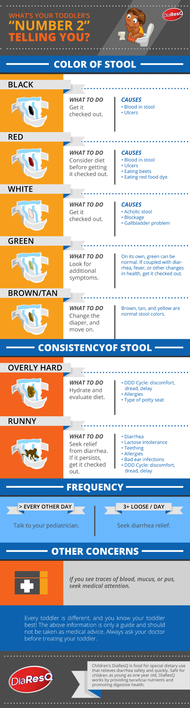 What's Your Toddler's Poo Telling You? [Infographic] - DiaResQ